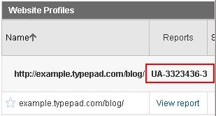 UA Number